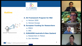 Image of (569386) European Research Grant Opportunities Information Session at James Cook University