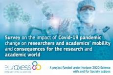Survey on the impact of Covid-19